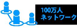 100万人ネットワーク